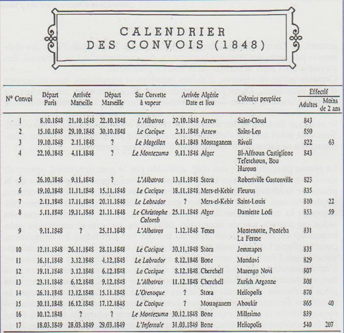 Calendrier des Convois 25/12/1848 MONTENOTTE - PONTEBA - LA FERME