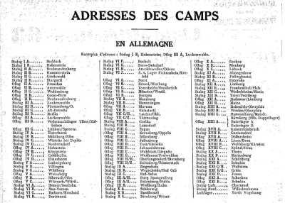 Adresse des camps en Allemagne