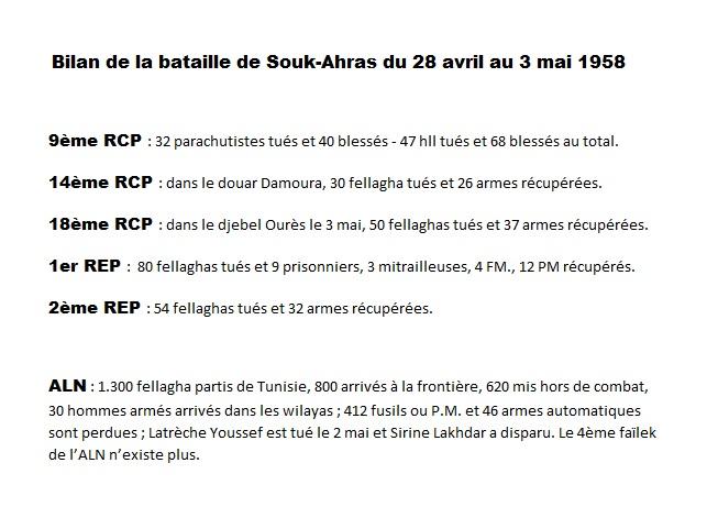 Bataille de SOUK-AHRAS