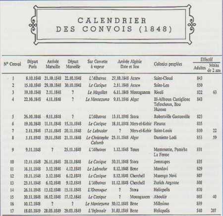 Calendrier des Convois DAMIETTE - LODI 25/11/1848