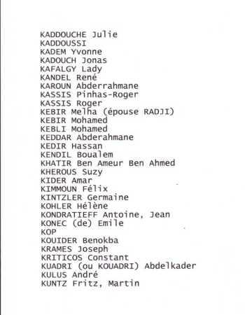 Liste des Disparus ---- K